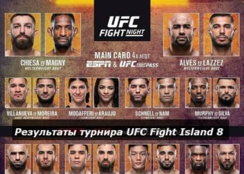 Результаты турнира UFC on ABC 2 / UFC Fight Island 8