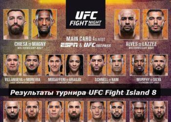 Результаты турнира UFC on ABC 2 / UFC Fight Island 8