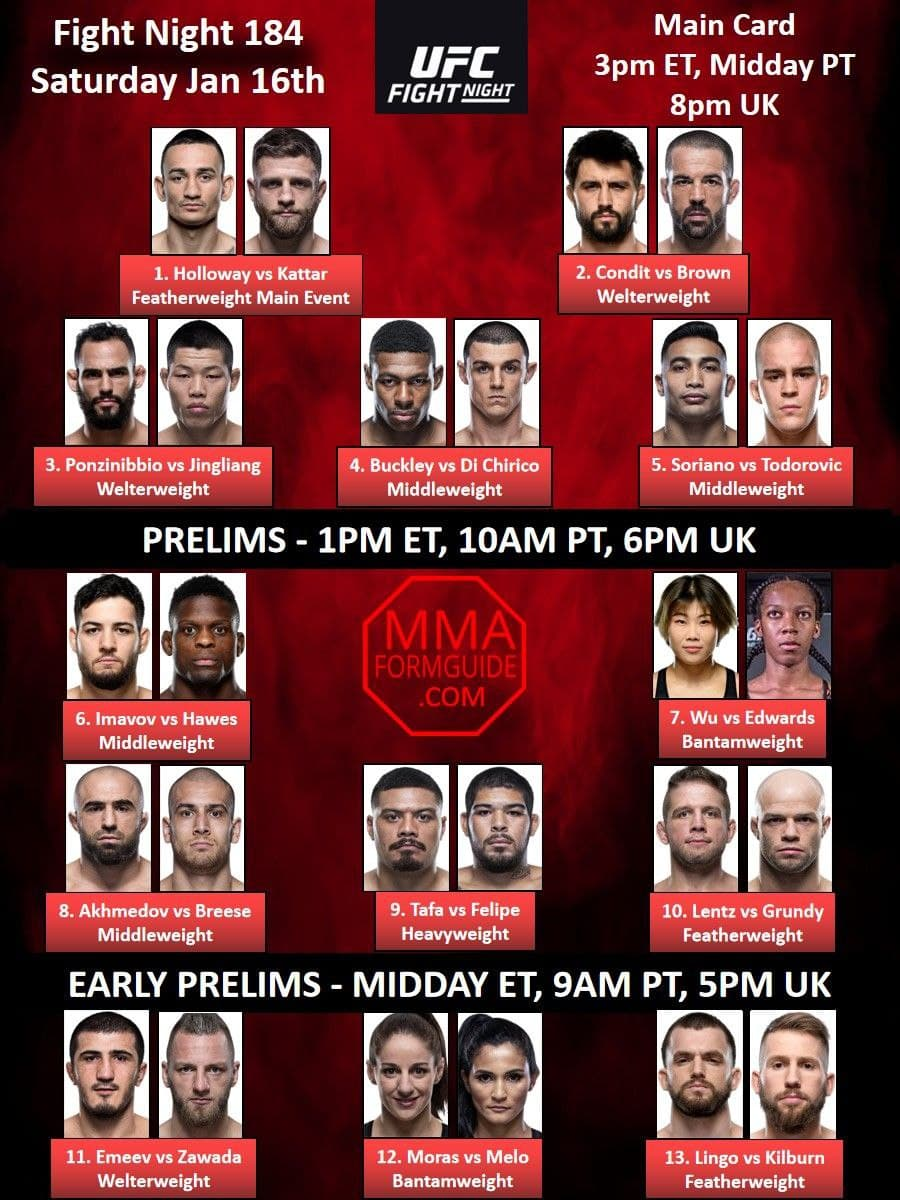 UFC Fight Island 7: Холлоуэй vs Каттар