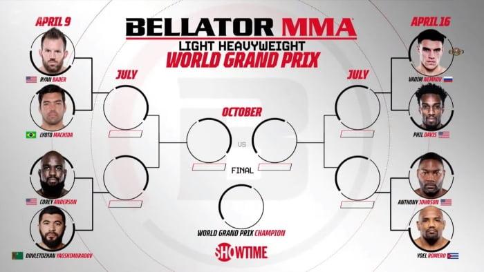 Гран-при Bellator в полутяжелом весе