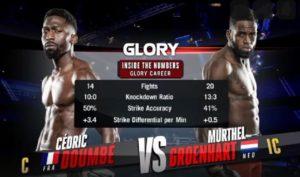Видео боя Думбе vs Гроенхарт / Glory 77