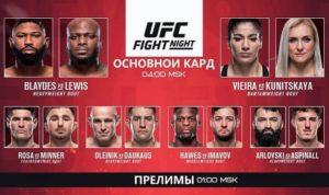 Результаты турнира UFC Fight Night 185 / UFC Vegas 19