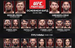 Результаты турнира UFC Fight Night 184 / UFC Vegas 18