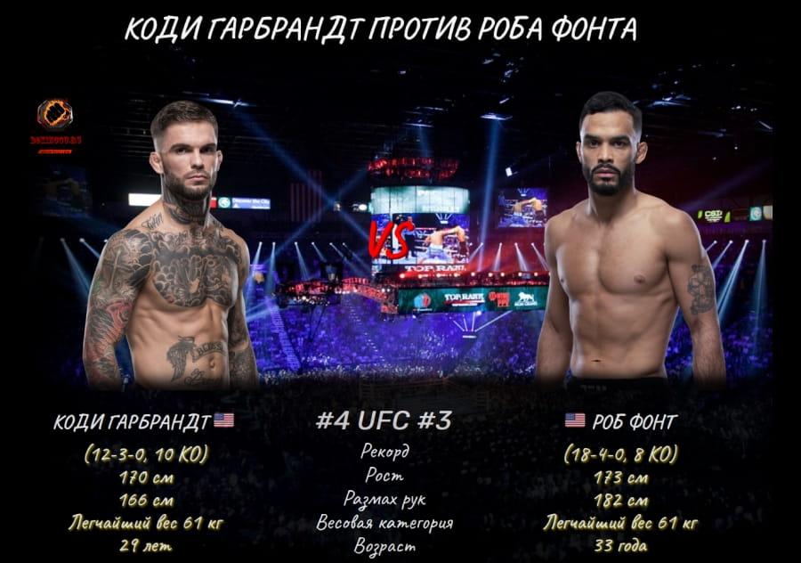 UFC Fight Night 193: Коди Гарбрандт против Роб Фонт