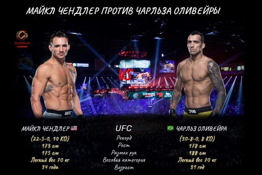 UFC 262: Майкл Чендлер против Чарльз Оливейра