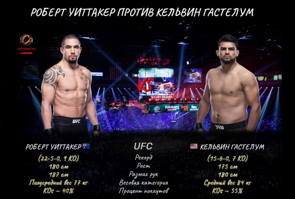 Видео боя Келвин Гастелум - Роберт Уиттакер / UFC 258