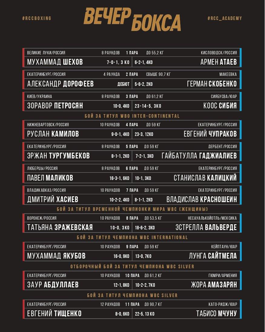 Кард боксерского вечера: Тищенко vs Мчуну