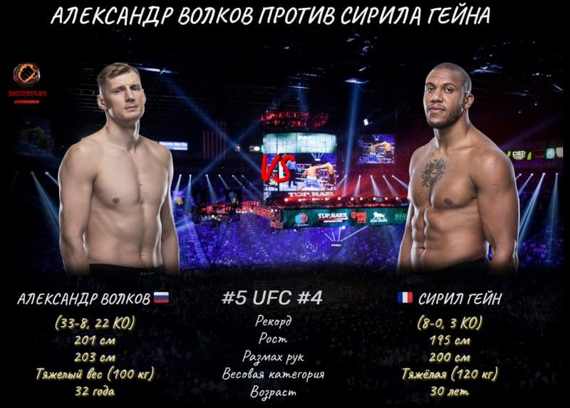 UFC Fight Night: Александр Волков против Сирил Гейн