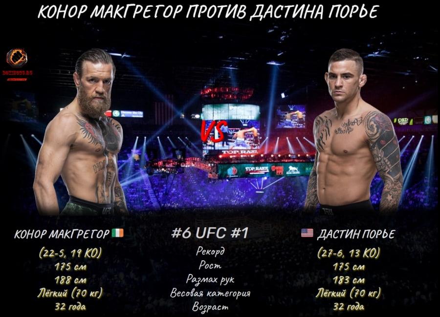 UFC 264: Конор Макгрегор против Дастин Порье
