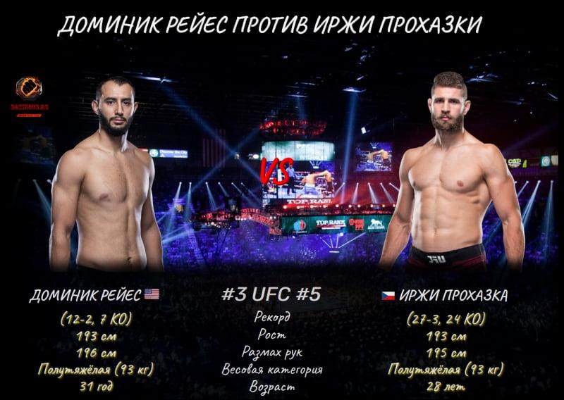 Видео боя Иржи Прохазка - Доминик Рейес / UFC Vegas 25