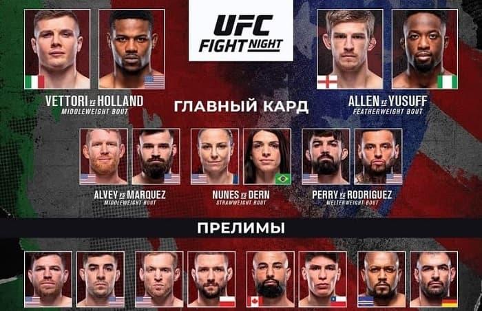 Результаты турнира UFC Vegas 23