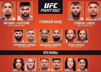Результаты турнира UFC Vegas 24