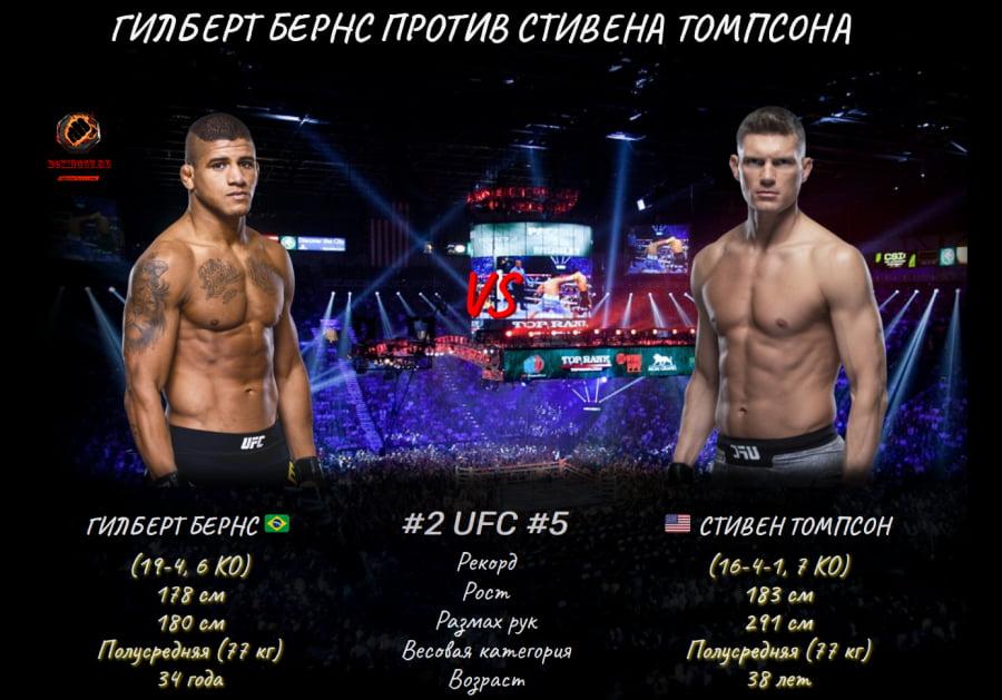 Гилберт Бернс и Стивен Томпсон проведут бой на UFC 264
