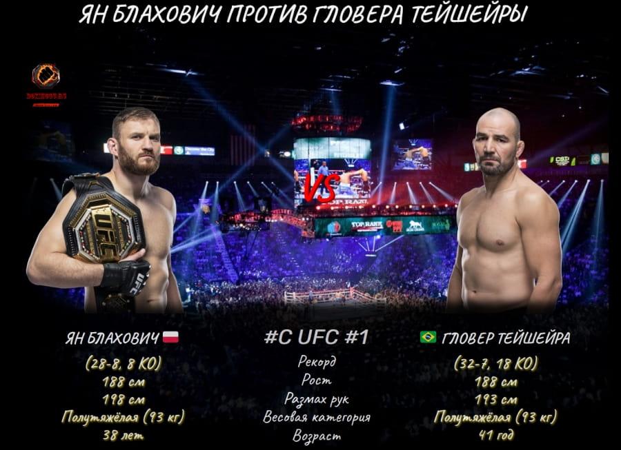 UFC 266: Ян Блахович против Гловер Тейшейра
