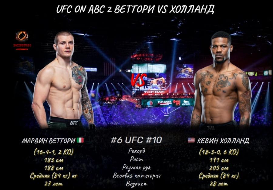 UFC on ABC 2 Веттори vs Холланд