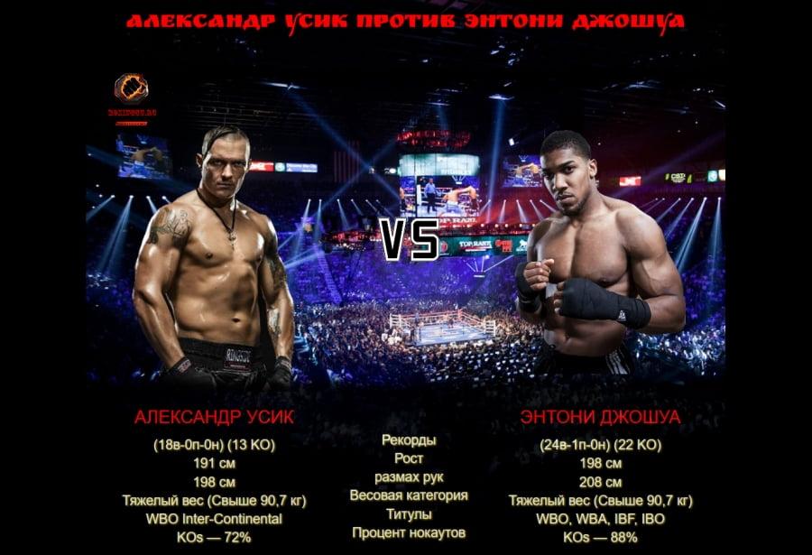 Афиша - бой Энтони Джошуа против Александра Усика / Anthony Joshua vs. Oleksandr Usyk
