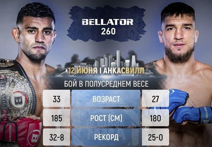 Bellator 260: Дуглас Лима - Ярослав Амосов