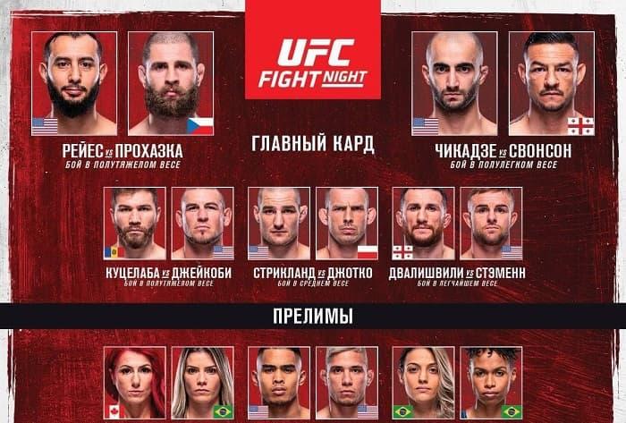 Результаты турнира UFC Vegas 25