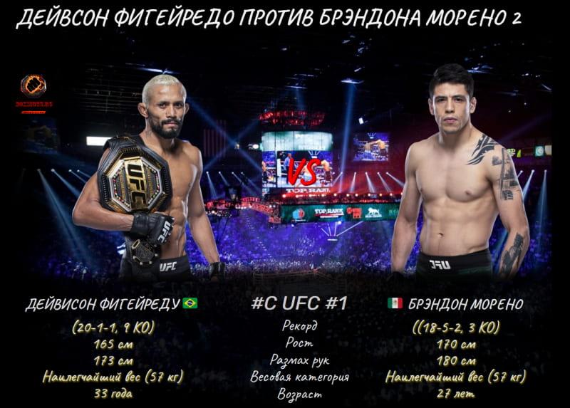 Видео боя Брэндон Морено - Дейвисон Фигейреду / UFC 263