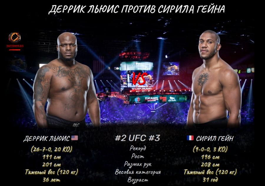 UFC 265: Деррик Льюис против Сирил Гейн