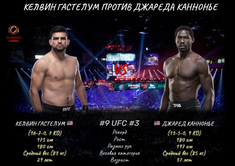UFC Fight Night: Келвин Гастелум против Джаред Каннонье