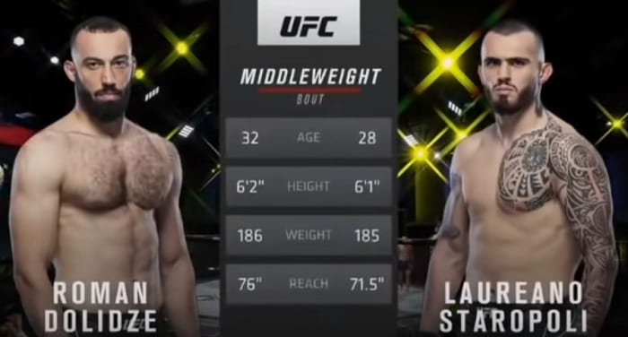 Видео боя Роман Долидзе - Лауреано Старополи / UFC Fight Night 189