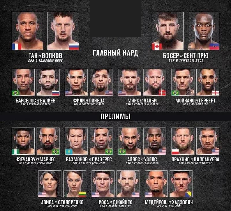 Файт кард турнира UFC Vegas 30 Волков vs Ган