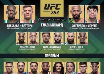 Результаты турнира UFC 263